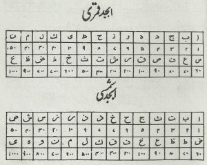 combine chart of numerlogy Terminologies